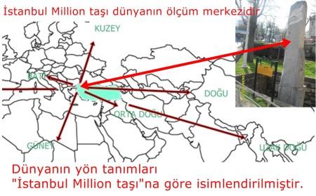 Million taşı-İstanbul