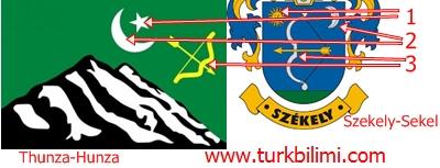 Thunza-Hunza veSzekely-Sekel Türkleri bayrakları arasında ortak tamgalar
