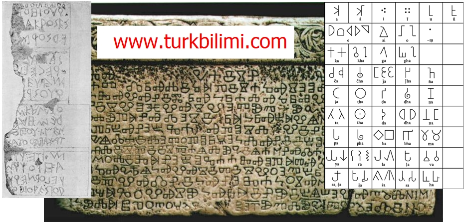 akdenizde antik alfabeler