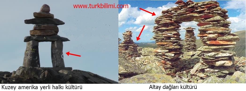 Altay dağları ve Kuzey Amerika birleşik kültürleri