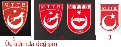 MTTB-Üç adımda değişim