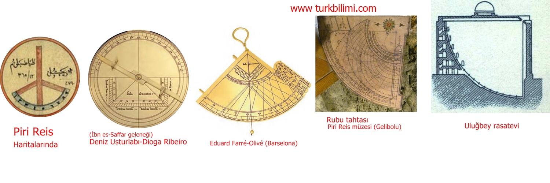Harita ve yol-yer tespiti antik aletleri