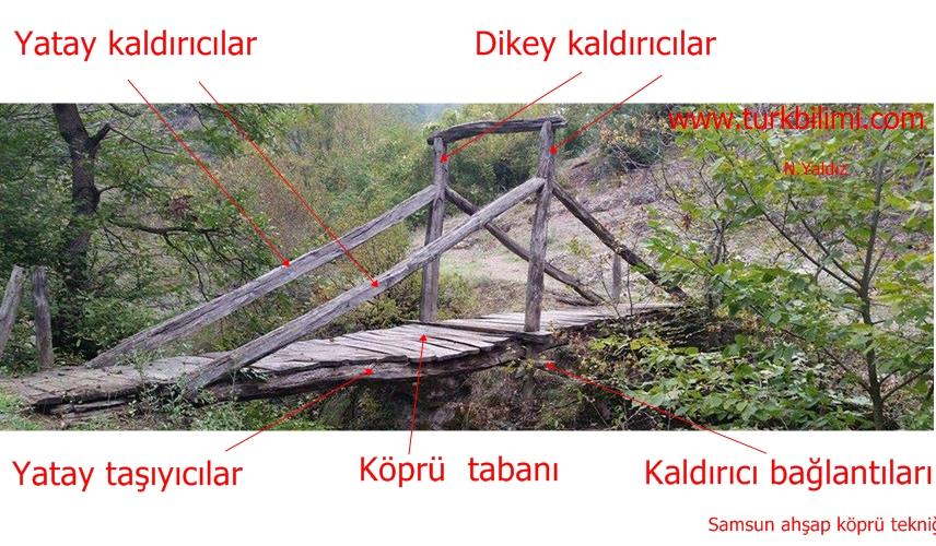 Samsun ahşap köprü tekniği