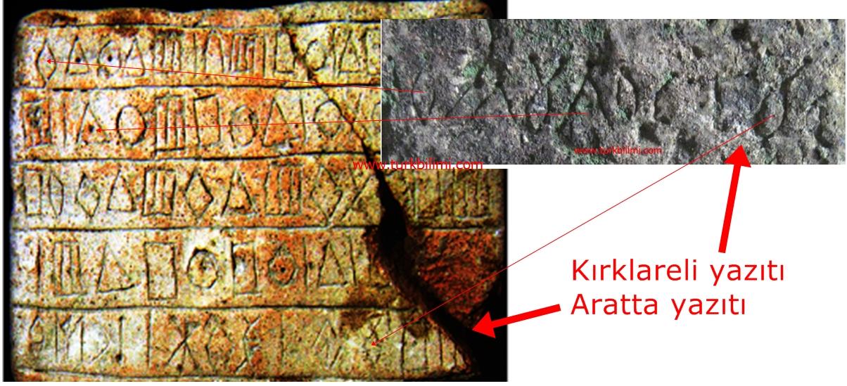 Kırklareli yazıtı ve Aratta yazıtı