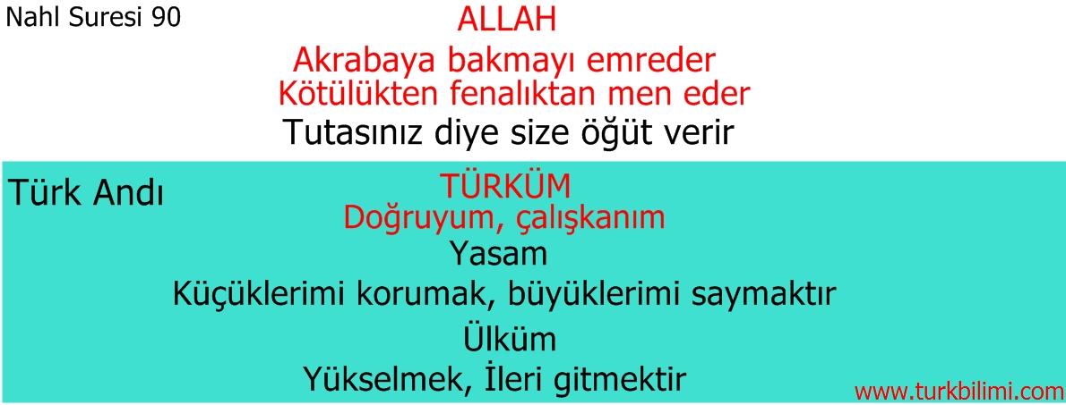 kuran da nahl suresi 90 ayet ve turk andi turk bilimi turks science turk dunyasi bilim yayinlari