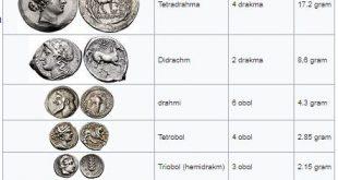 Dünyada bilinen ilk paranın Trakyen Batı Anadolu tarihi